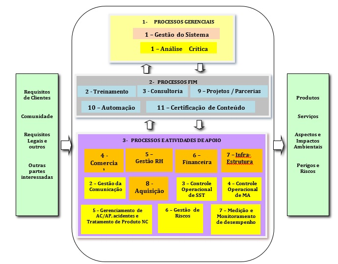 wellcon-mapeamentoprocessos